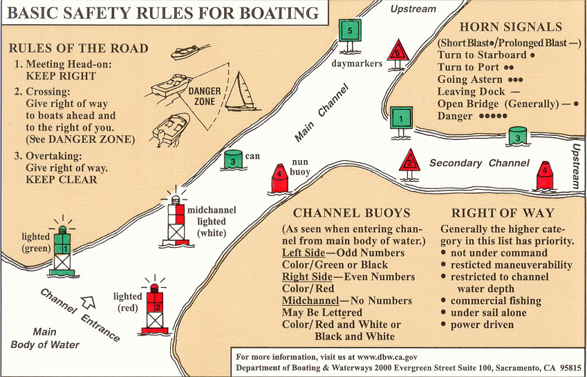 Publications - Boat accessibility map us